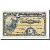 billet de banque gibraltar