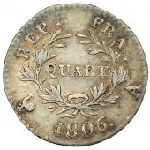 Premier Empire, Quart de franc