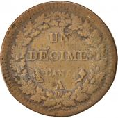 France, Dupré, Decime, 1796, Paris, VF(20-25), Bronze, KM:644.1, Gadoury:187