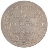 Ministry of Commerce and Industry, Token